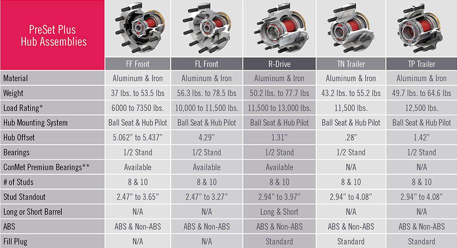 Axle Nut Socket Size Chart – Desenhos Para Colorir